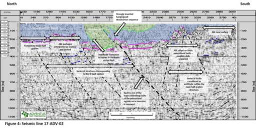 Figure 4 (Press Release May 17, 2018) - Seismic Line 17-ADV-02